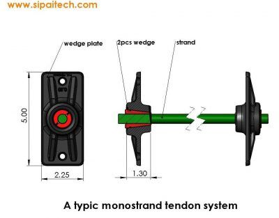 monostrand anchor tendon system